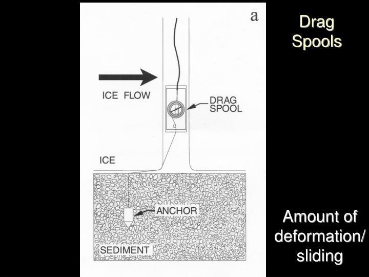 Amount of deformation/sliding