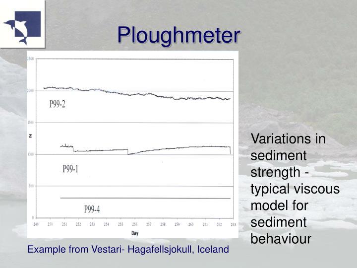 Ploughmeter