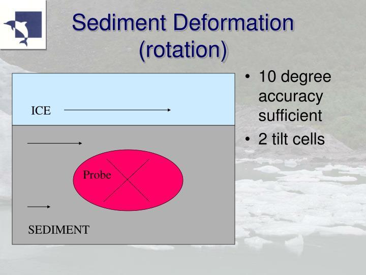 Sediment Deformation (rotation)