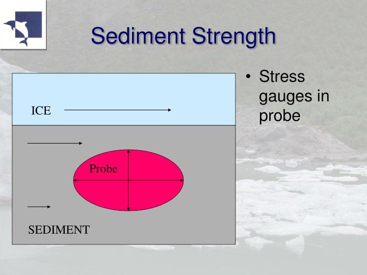 Sediment Strength