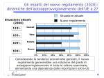 gli impatti del nuovo regolamento 2020 dinamiche dell autoapprovvigionamento dell ue a 27