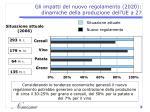 gli impatti del nuovo regolamento 2020 dinamiche della produzione dell ue a 27