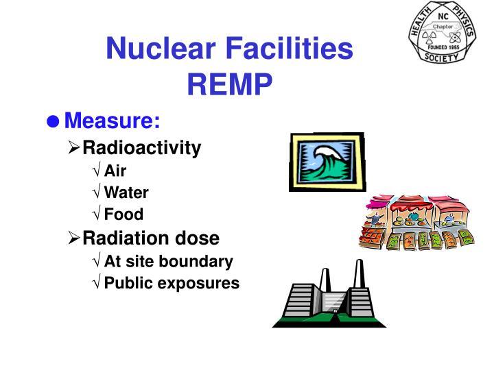 Nuclear Facilities REMP