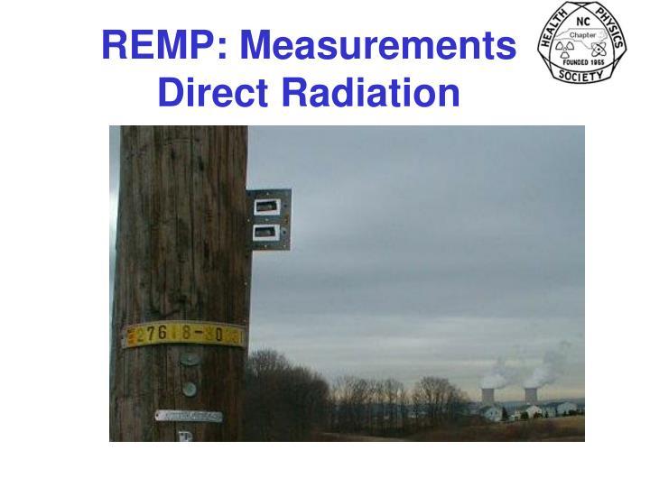 REMP: Measurements