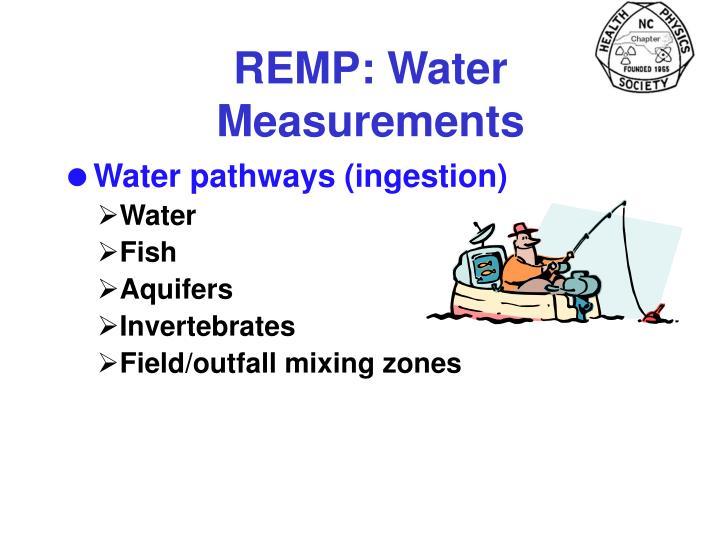 REMP: Water Measurements