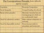 the correspondence principle how schools mirror society