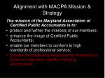 alignment with macpa mission strategy