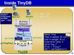 inside tinydb