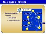 tree based routing