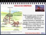 ciclo da energia