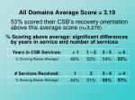 all domains average score 3 191