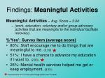 findings meaningful activities