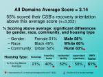all domains average score 3 14