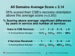 all domains average score 3 141