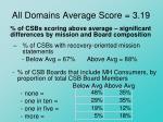 all domains average score 3 19