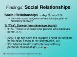 findings social relationships