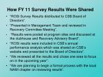 how fy 11 survey results were shared