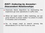 rist indexing by ancestor descendent relationships