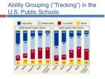 ability grouping tracking in the u s public schools