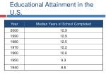 educational attainment in the u s