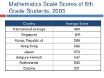 mathematics scale scores of 8th grade students 2003