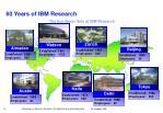 60 years of ibm research
