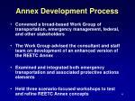 annex development process
