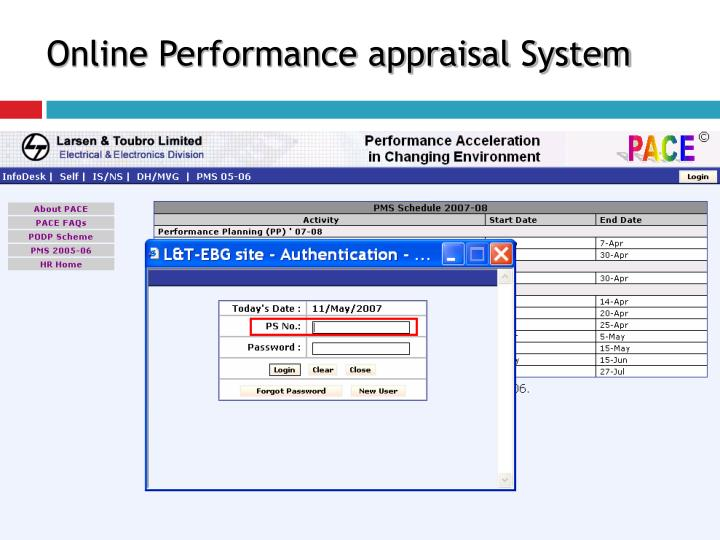 Online Performance appraisal System