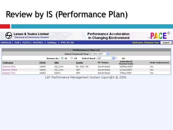Review by IS (Performance Plan)