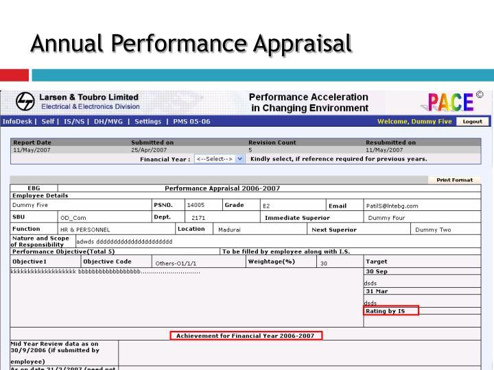 Annual Performance Appraisal