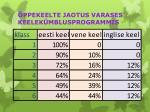 ppekeelte jaotus varases keelek mblusprogrammis1