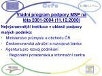 vl dn program podpory msp na l ta 2001 2004 11 12 2000