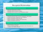 recognized relationships