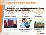 range of visibility solutions