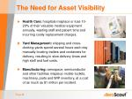 the need for asset visibility
