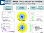 mass hierarchy measurement statistical significance illustrated