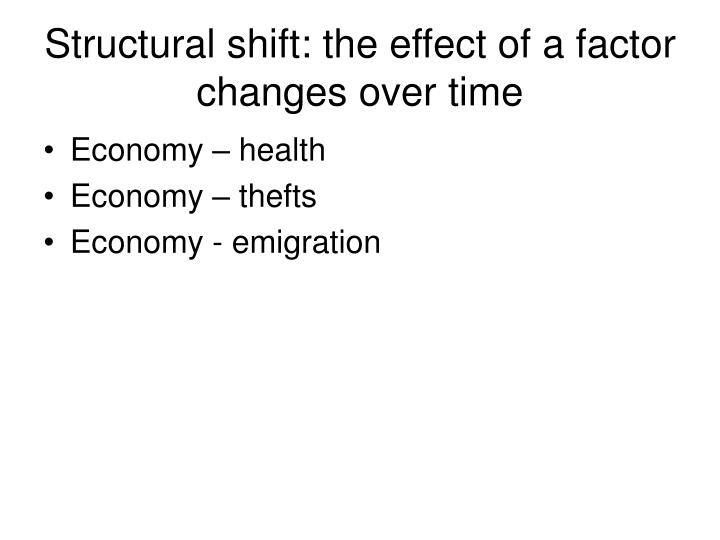 structural shift the effect of a factor changes over time n.