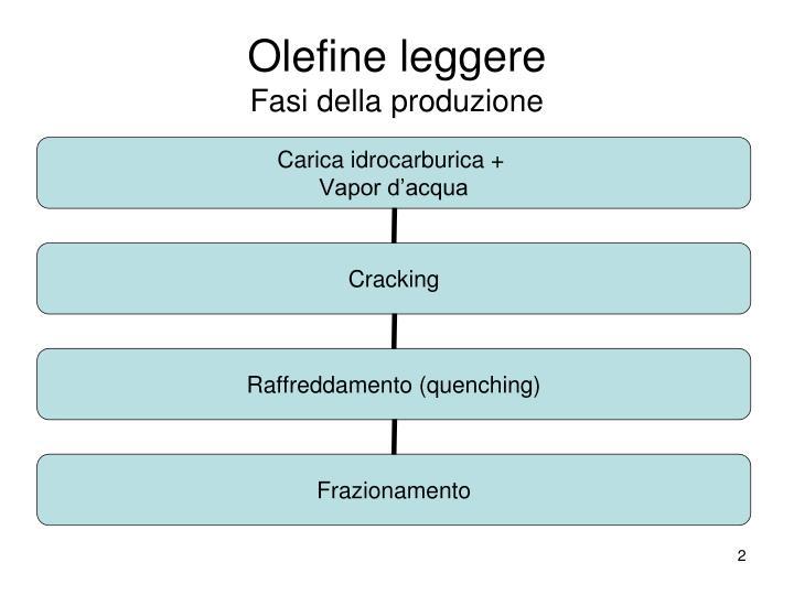 Olefine leggere fasi della produzione