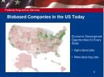 biobased companies in the us today