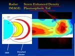 radar storm enhanced density image plasmaspheric tail
