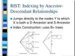 rist indexing by ancestor descendant relationships
