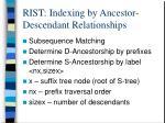 rist indexing by ancestor descendant relationships1