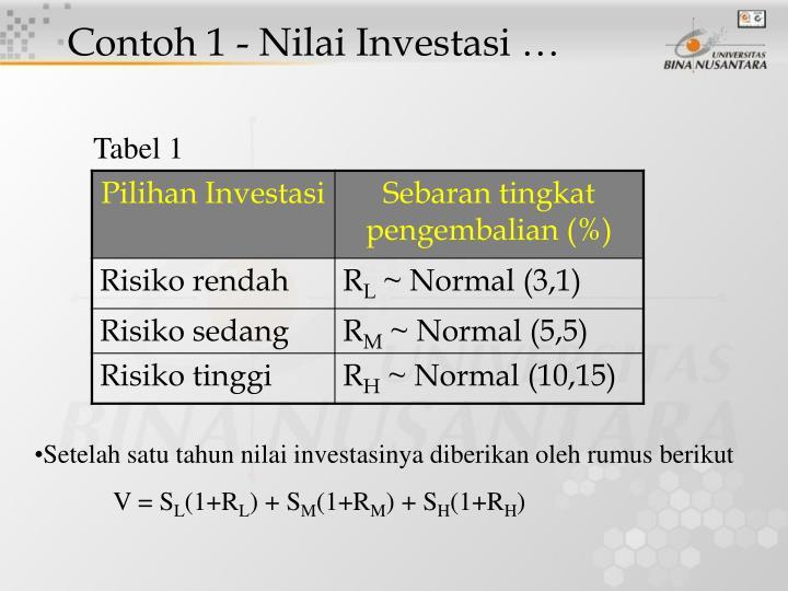 Contoh 1 - Nilai Investasi …