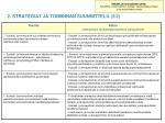 2 strategiat ja toiminnan suunnittelu 2 2