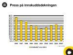 press p innskuddsdekningen