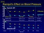 ramipril s effect on blood pressure