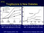 troglitazone new diabetes