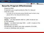 security program effectiveness