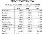 budget overview the budgeted for the hsrp amount for 2002 2005 mtef