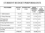 current budget performance
